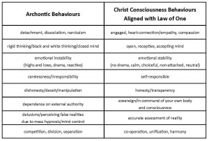 archontic behaviours 2